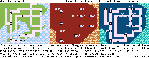 Comparison between Kanto Region map, initial Hamitlonian and the final Hamiltonian